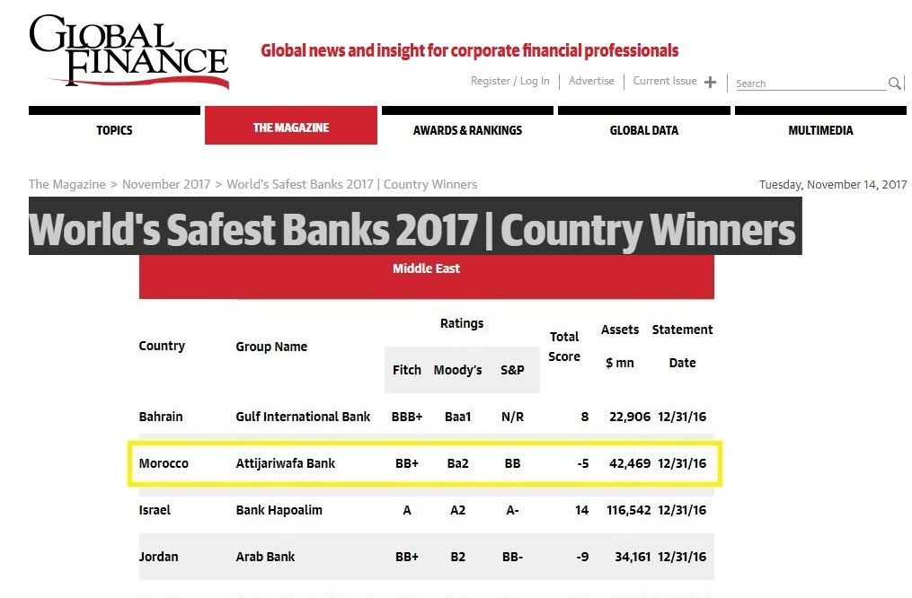 World's Safest Banks 2017 - Country Winners